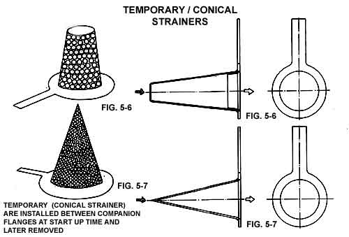 TEMPORARY / CONICAL STRAINERS